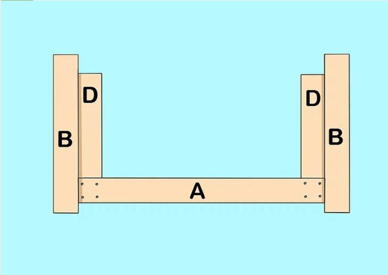 Lắp ráp ghế pallet