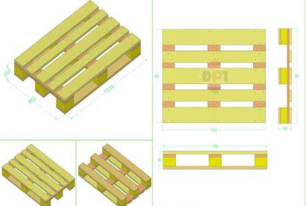 Kích thước tiêu chuẩn của pallet gỗ được ISO công nhận