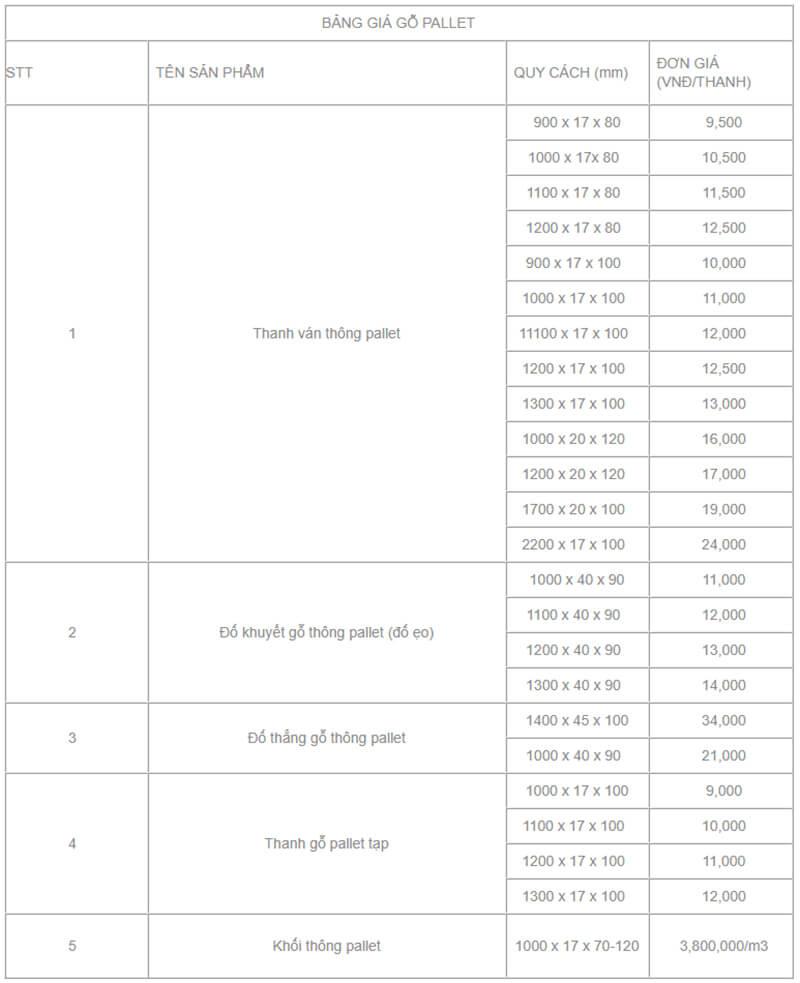 bảng báo giá pallet gỗ